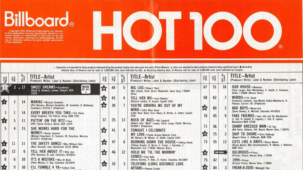 billboard-hot-100-chart