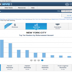 NYC Launches New Website, Details Spending For Over 100 City Agencies